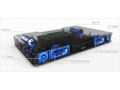DENON  DHT-T100 TV zvočnik #2