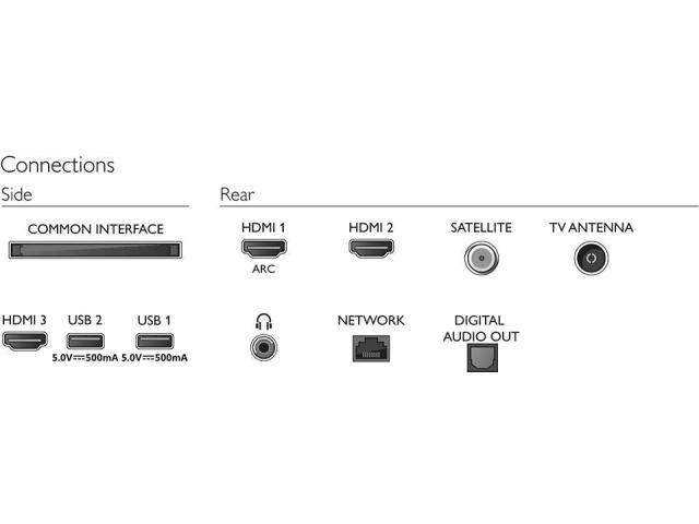 PHILIPS 32PFS6805/12  FHD LED TV #3